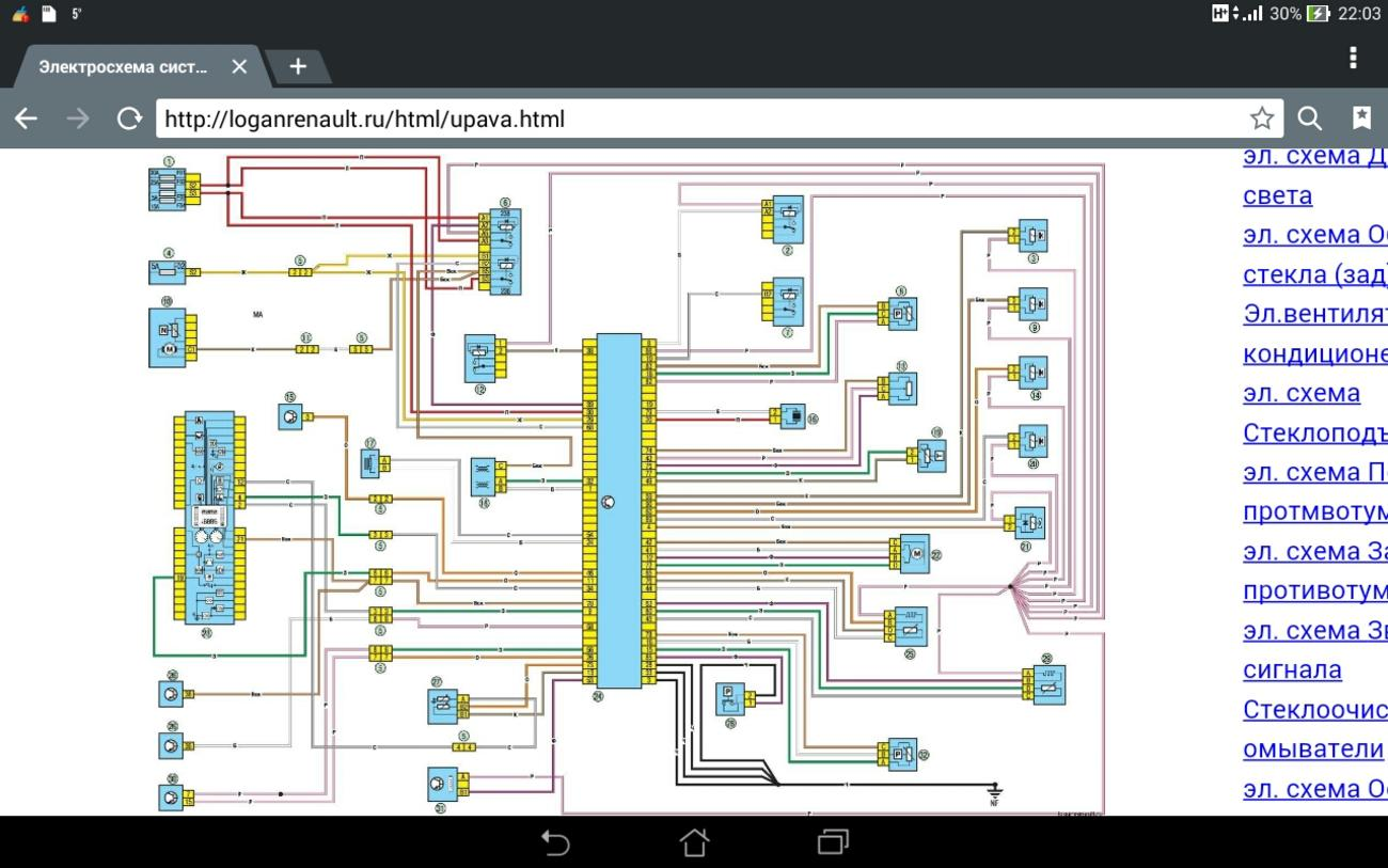 Рено логан приборная панель схема подключения6